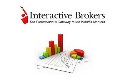 Ojo con el cierre automático de posiciones en Interactive Brokers