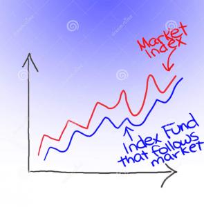 Fondos pasivos y de bajo coste, la mejor inversión