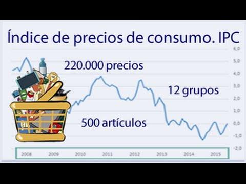 IPC (Índice de Precios al Consumo)