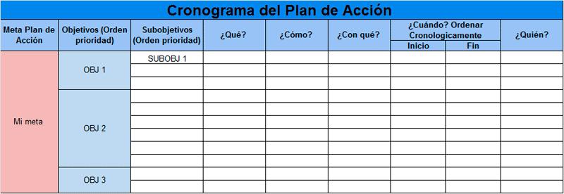 Crear plan de acción
