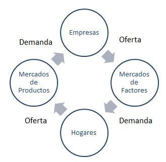 3 maneras de formar asociaciones estratégicas exitosas