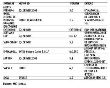 5 Características de una sólida estrategia informática de una empresa de contabilidad