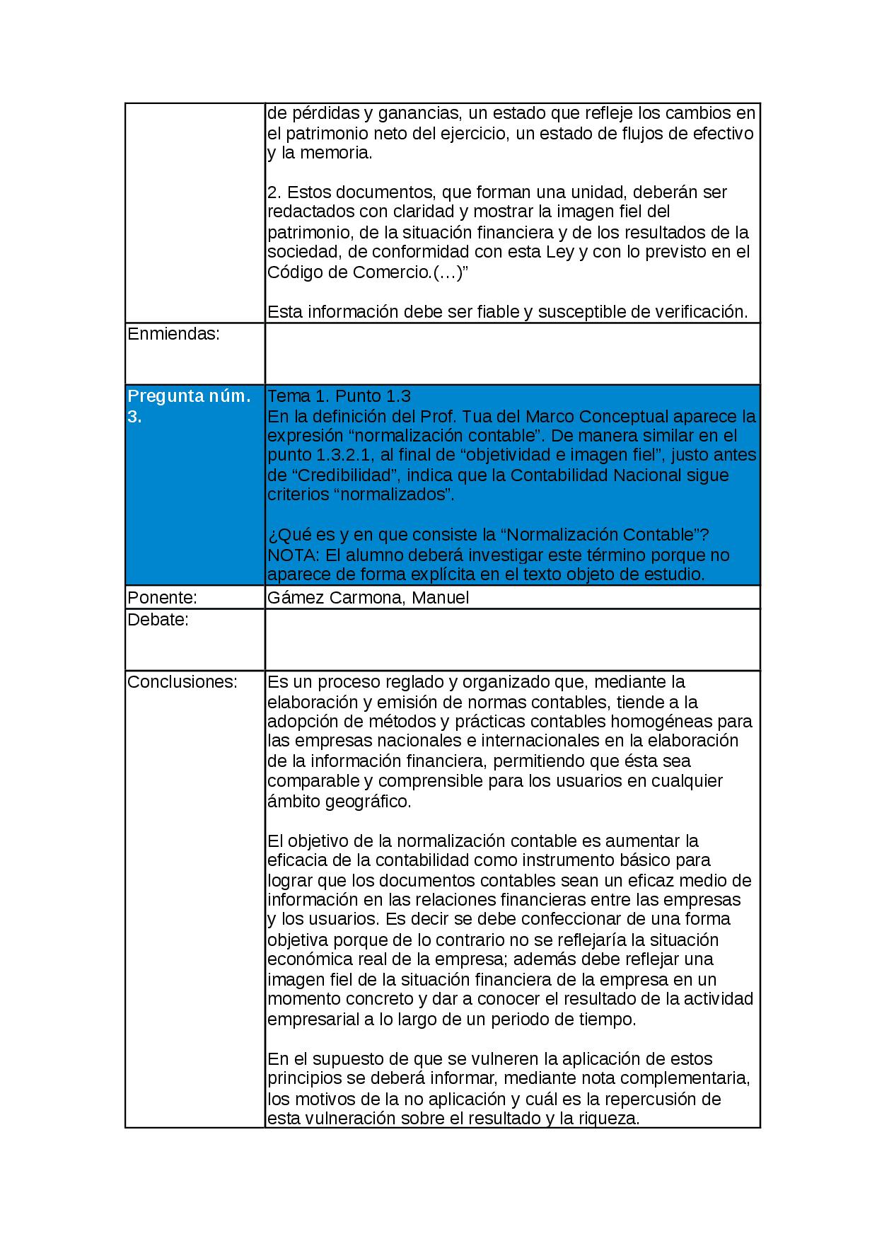 6 puntos clave de la encuesta del Comité de Auditoría de la OICV