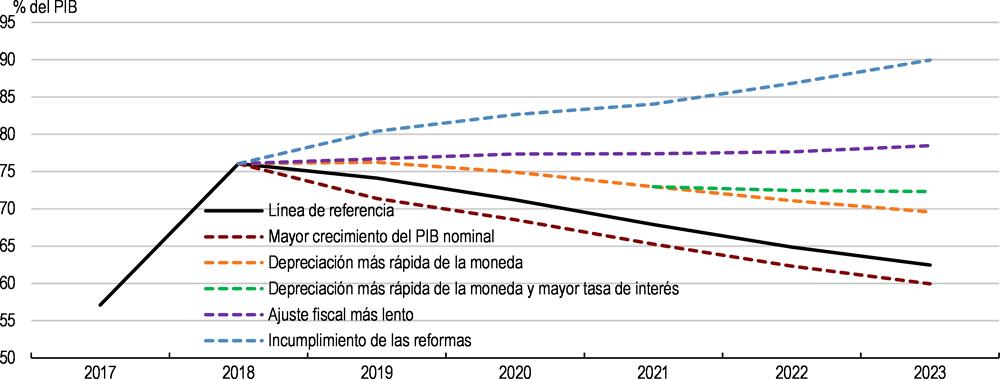 Análisis: Los recortes de impuestos de la propuesta de reforma se consideran neutrales en cuanto a ingresos en un plazo de 10 años