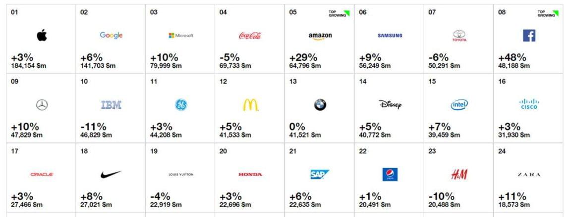 Anuncios de la compañía: Semana del 12 de marzo de 2012