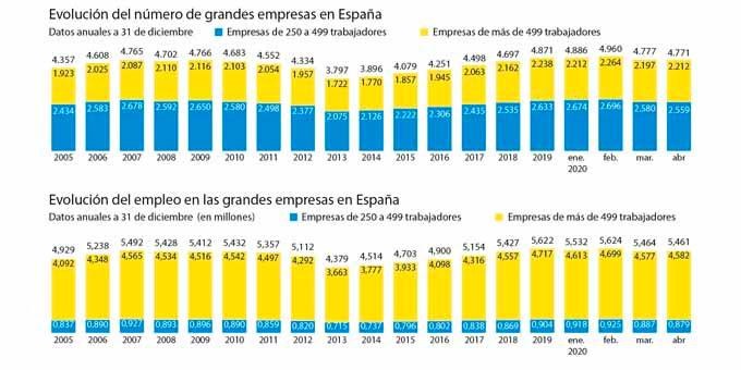 Anuncios de la compañía: Semana del 27 de febrero de 2012