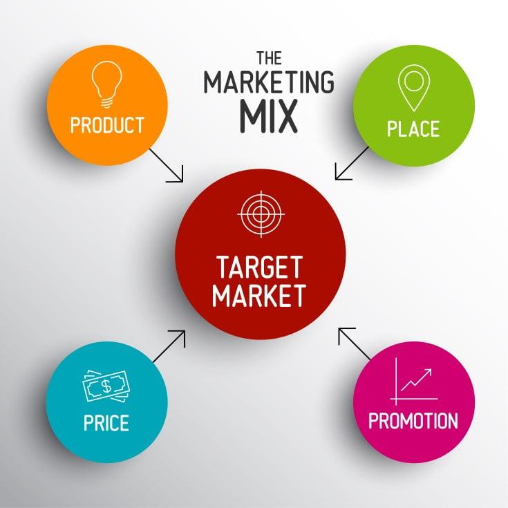 Cinco estrategias de marketing de relaciones que funcionan