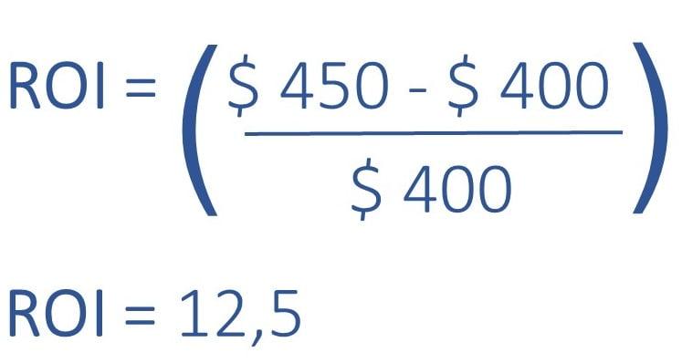 Cómo calcular las ganancias o pérdidas en las divisiones de las acciones