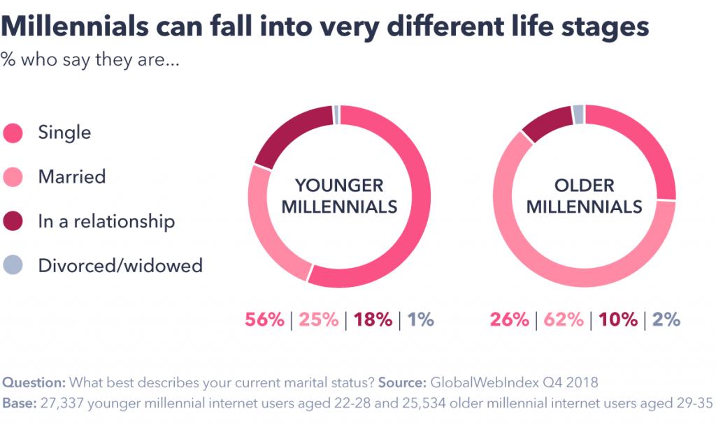 ¿Cómo piensan las diferentes generaciones de clientes?