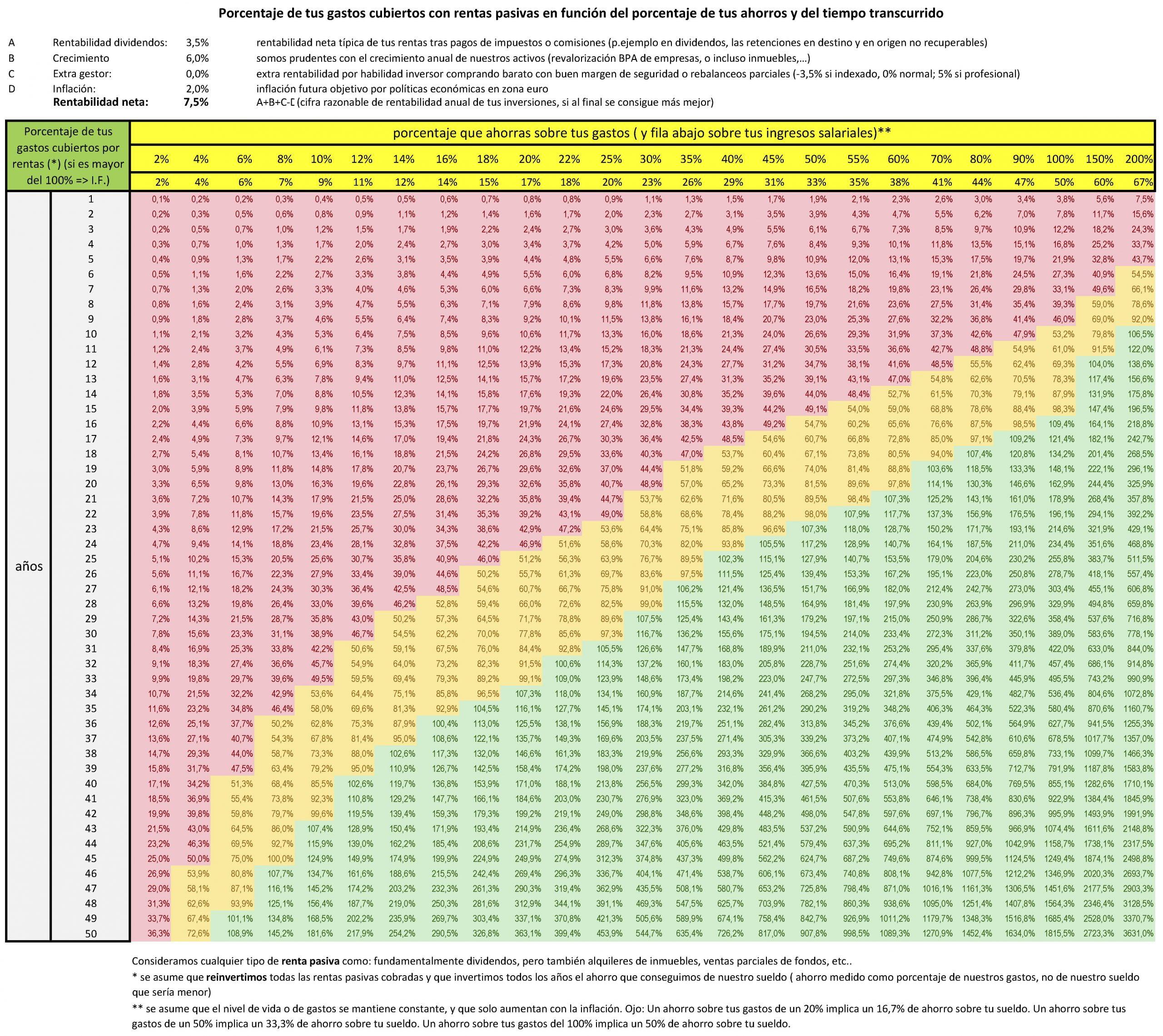 Consejo de Excel: Automatización del camino de fichero en una hoja de cálculo