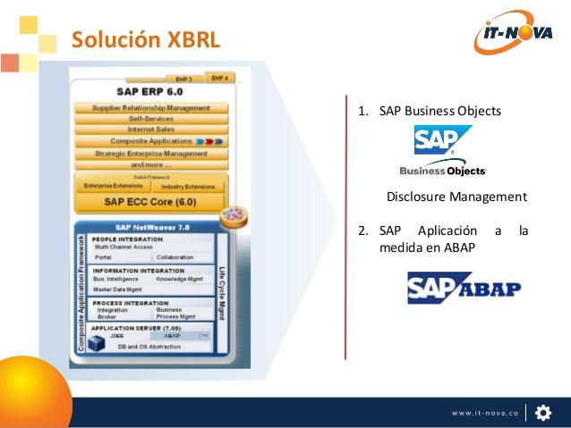 Desafíos, mejores prácticas para la primera presentación de XBRL
