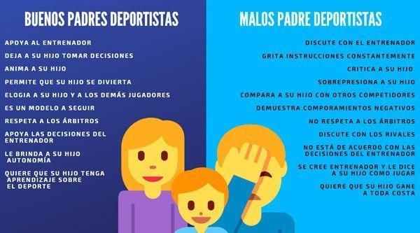 El dinero tiene poca prioridad en las conversaciones entre padres e hijos