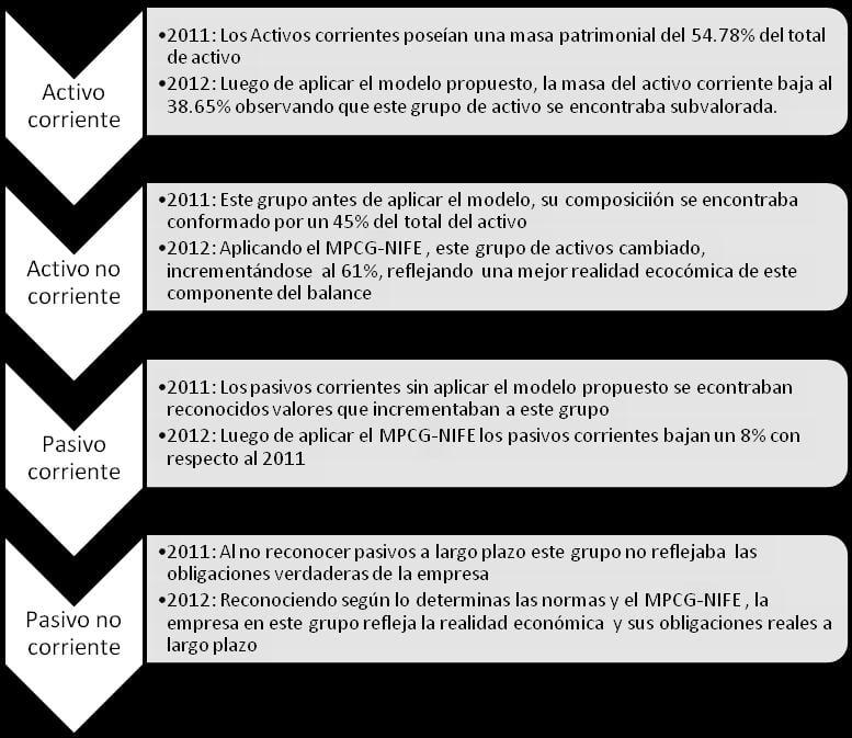 El PCC finaliza dos normas GAAP para que la FASB las apruebe