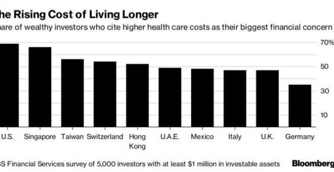 El primer año, el informe de ObamaCare muestra que los costos de la atención médica aumentan
