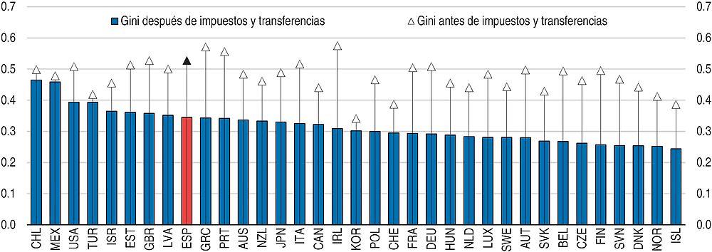 Encuesta: La reforma tributaria llega a su fin en 2014
