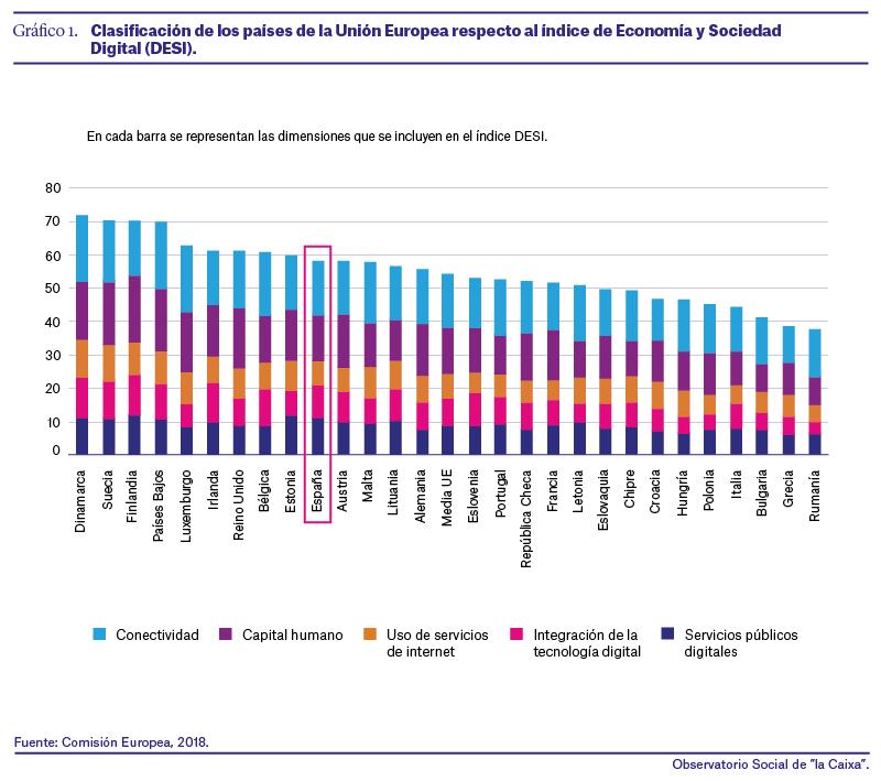 Estudia: Pocas mujeres y minorías ocupan los puestos más altos a pesar del impulso de la diversidad