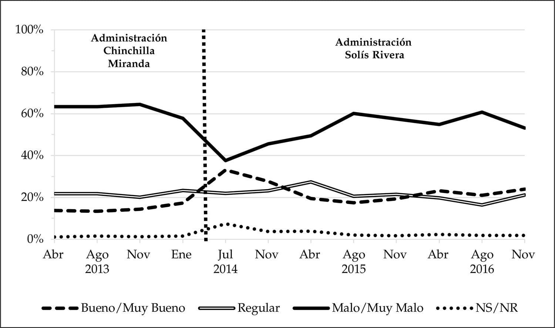 Factores a favor y en contra de la reforma fiscal impulsada por el triunfo