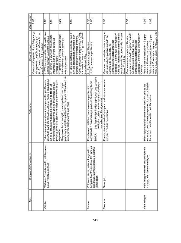 Interruptor 1-9: Las declaraciones de impuestos por el uso de la autopista deben ser entregadas el 2 de septiembre.