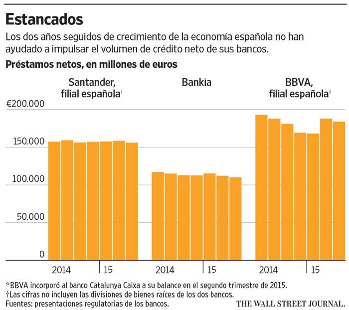 IRS: Las tasas de interés siguen siendo las mismas para el cuarto trimestre de 2013
