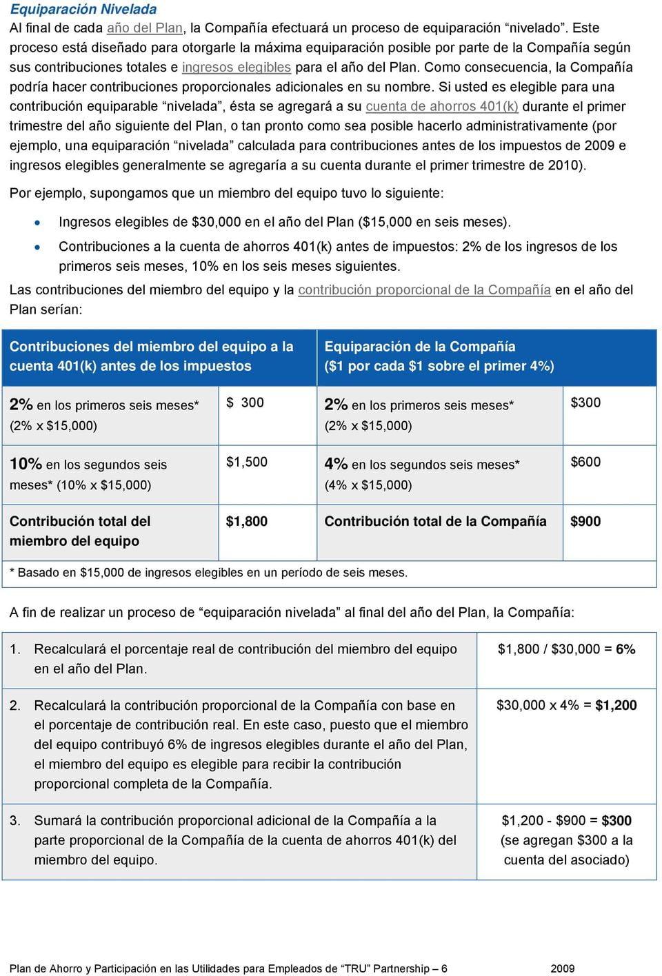 IRS: Límite de contribución de 401k para mantenerse igual en 2016