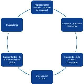 La AICPA aborda cómo mejorar la calidad de las auditorías de las entidades privadas