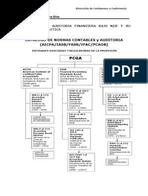 La FASB ajusta las reglas para la presentación de informes de operaciones interrumpidas