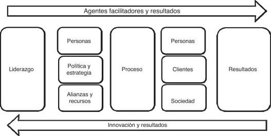 La importancia de la investigación empresarial para el crecimiento de su empresa