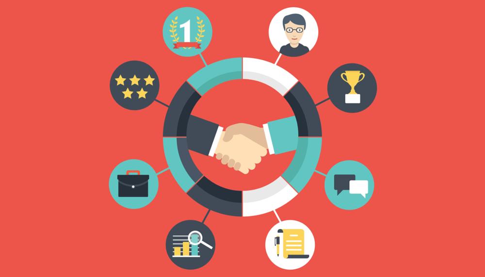 Las 10 preguntas más importantes para un cliente potencial