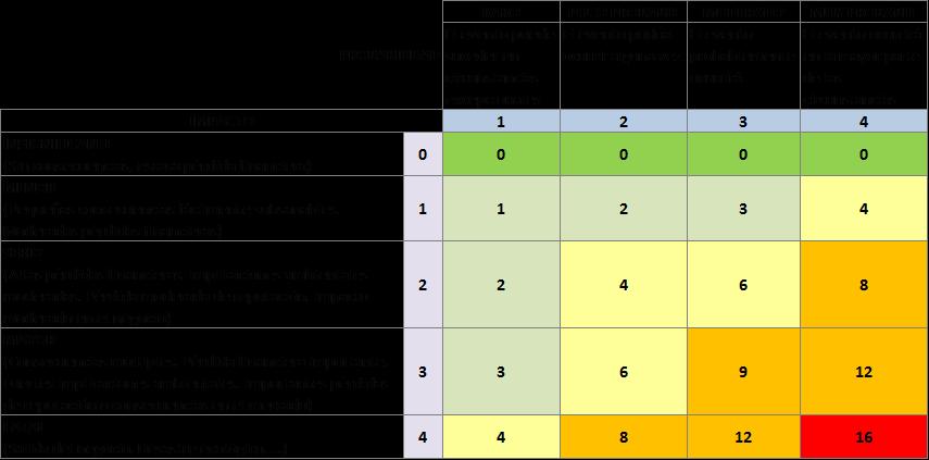 Las 5 prioridades para la gestión de los asociados en 2015
