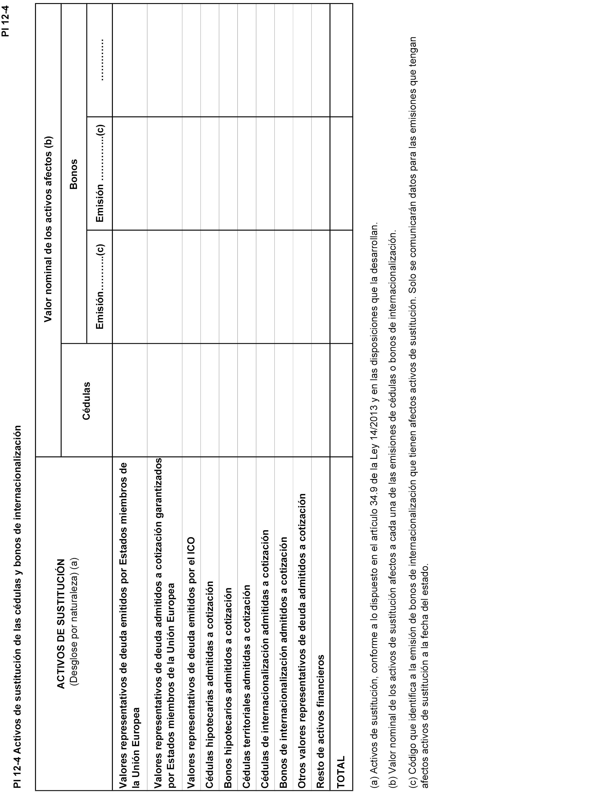 Las propuestas pretenden actualizar la Ley Uniforme de Contabilidad, Normas Modelo