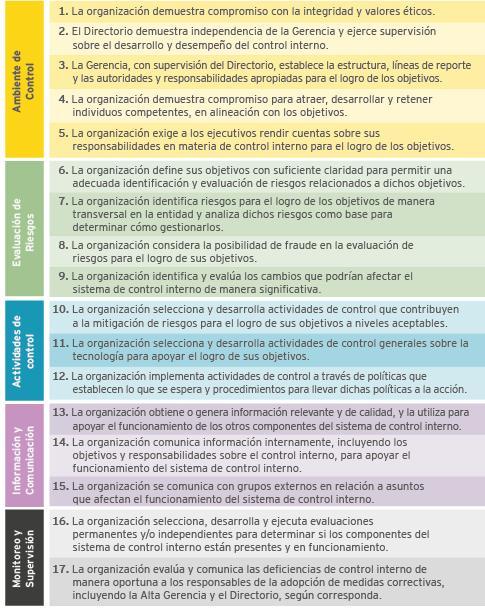 Marco de presentación de informes sobre gestión de riesgos en materia de ciberseguridad presentado por la AICPA