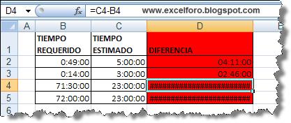 Mostrar las horas como Horas/Minutos en Excel