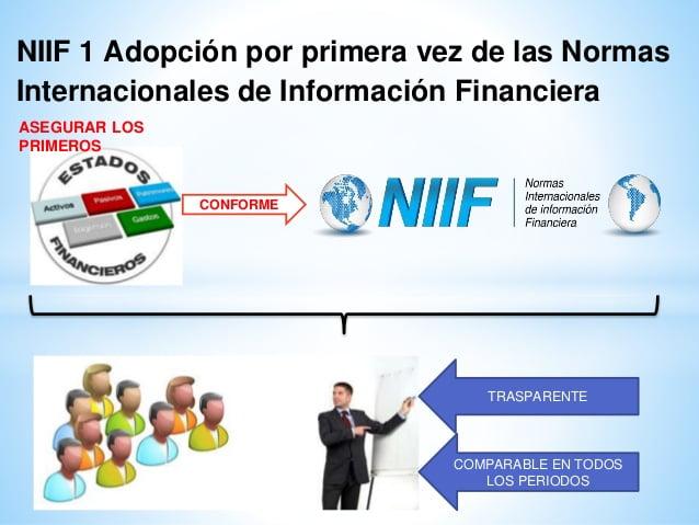 NIIF 1: Adopción por primera vez de las NIIF