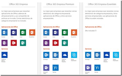 Oficina 365: Microsoft se lleva a la nube