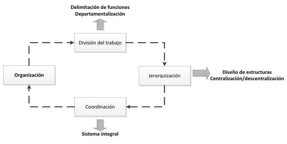 Planificación de la sucesión: Cubrir estas cuatro bases para cada socio que se jubile
