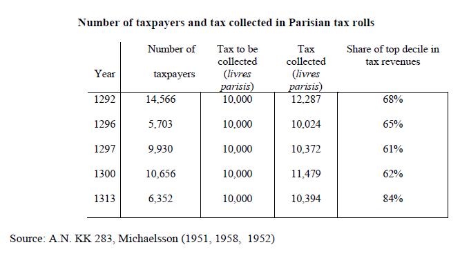 Por qué los votos de los accionistas en contra de la ratificación de los auditores son raros