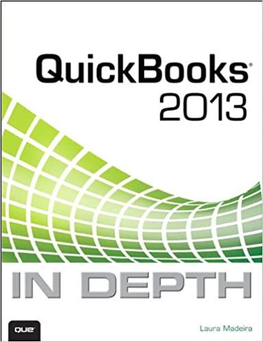 QuickBooks 2012: Lo nuevo y lo mejorado