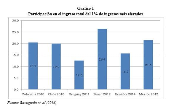 Se revelan las estimaciones del aumento del impuesto sobre la renta para 2014