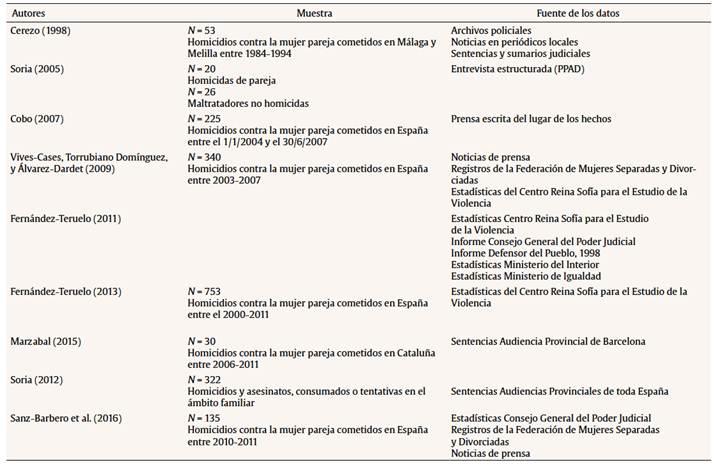 Vigilancia del Crimen: 2 de mayo de 2013
